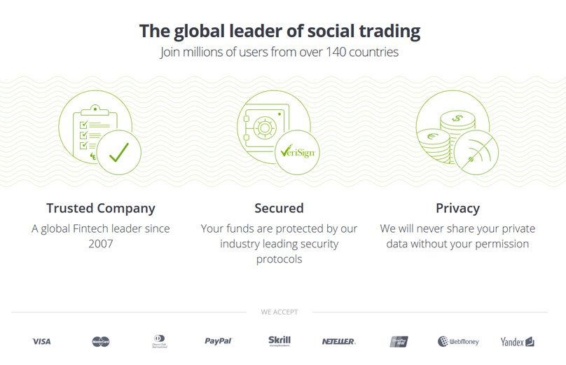 eToro Review: The Social Trading & Investment Platform
