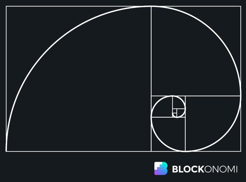 Fibonnaci Spiral