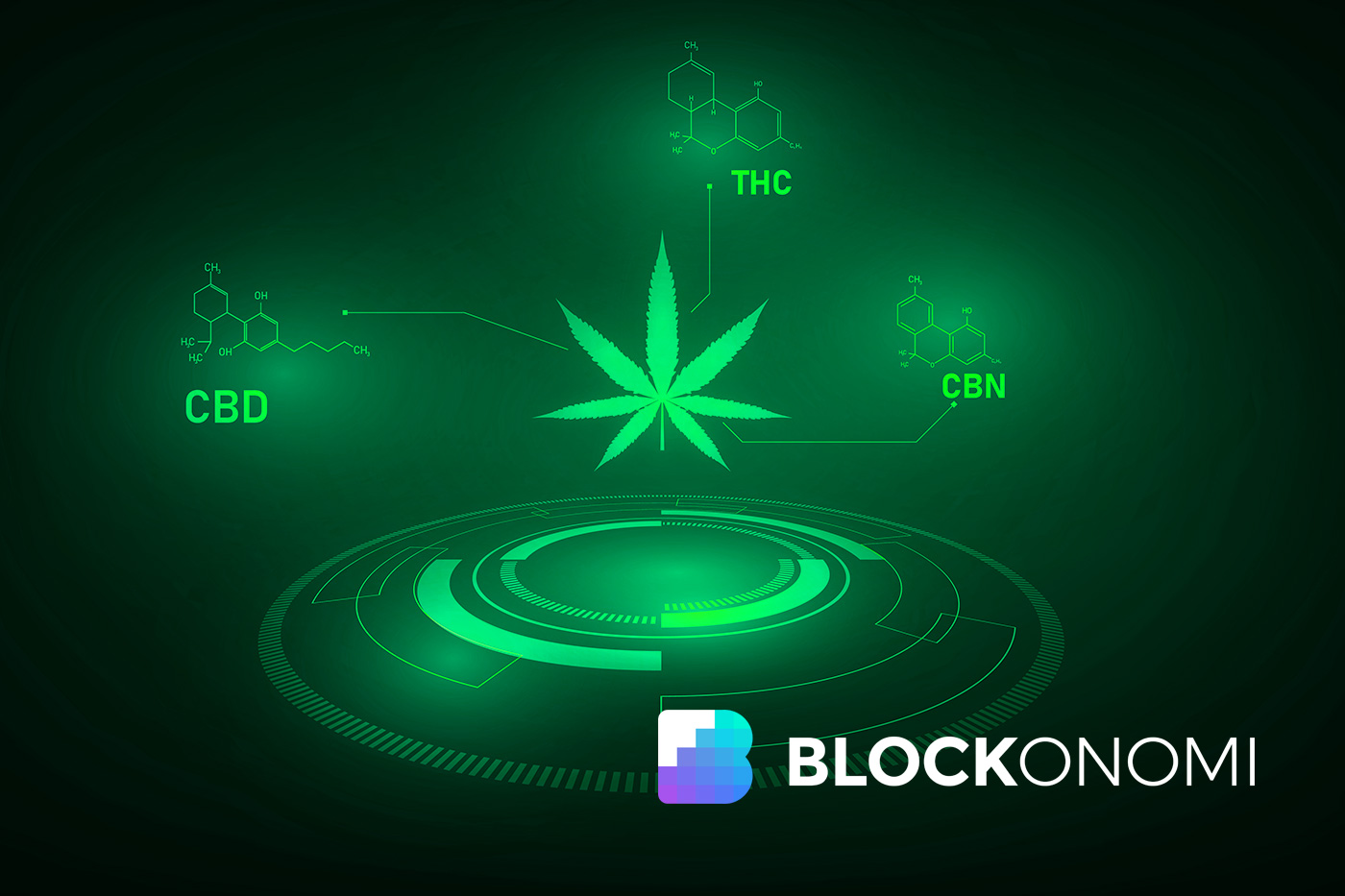 Cryptocurrency & The Cannabis Industry: Two Hot Markets Working Together