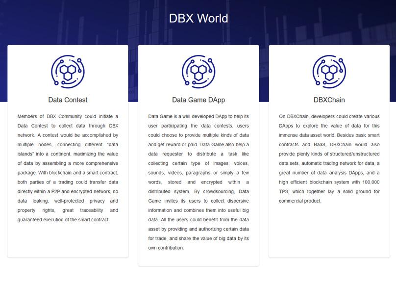 DBX World