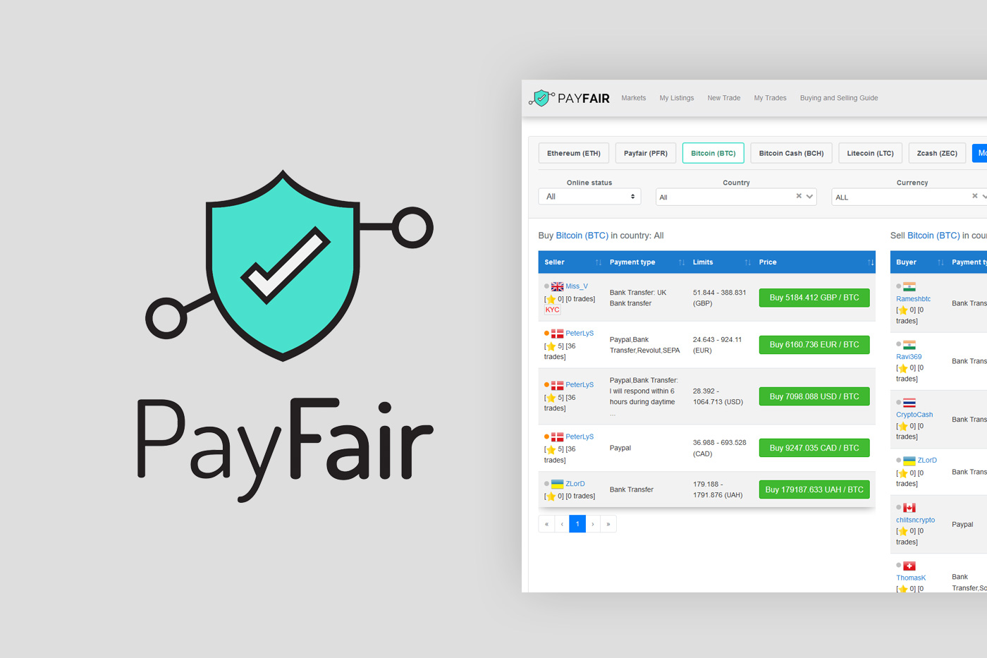PatFair Review