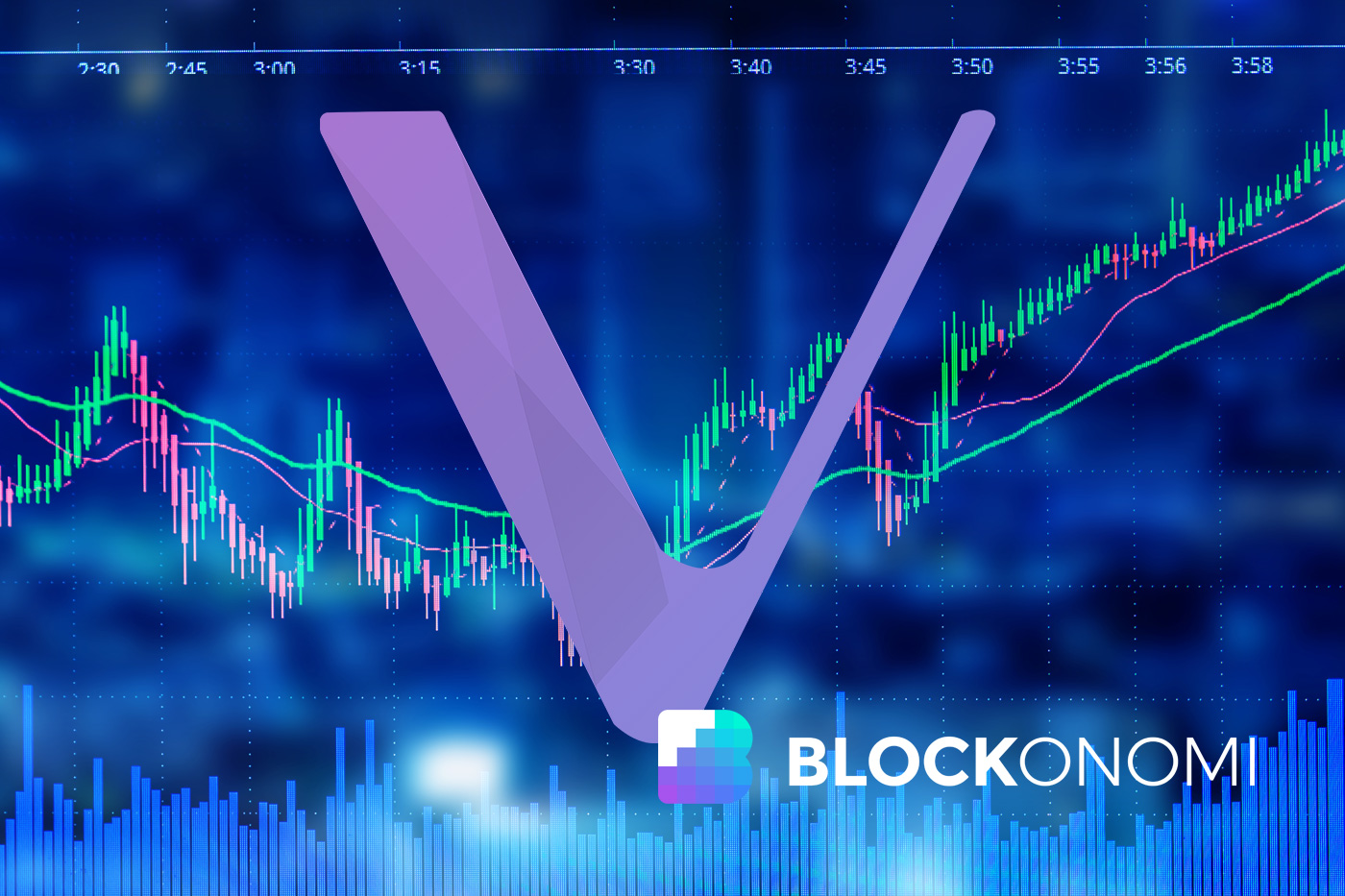 Vehcina VET Price Analysis