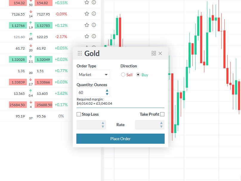 Markets com Review – DearGuide Crypto