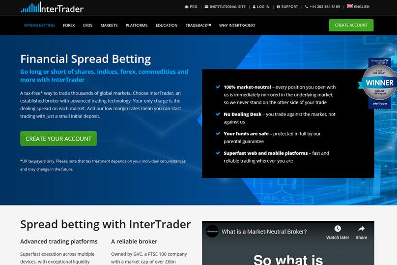 InterTrader Spread Betting