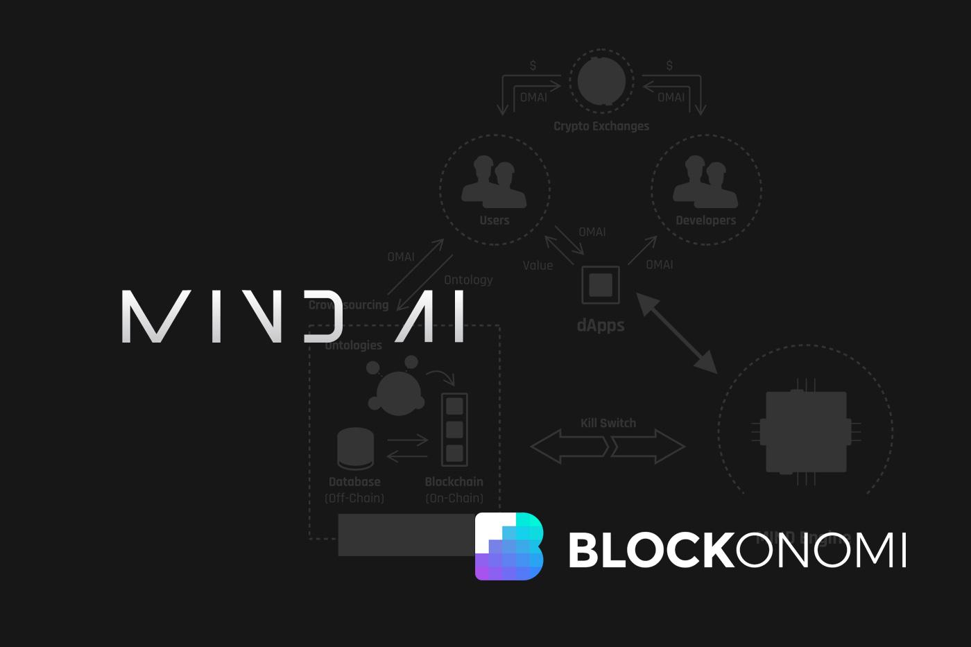 Mind AI