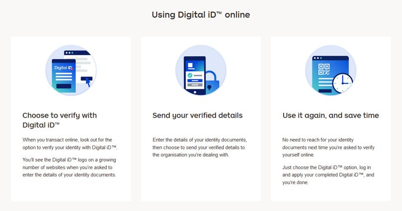 Digital ID