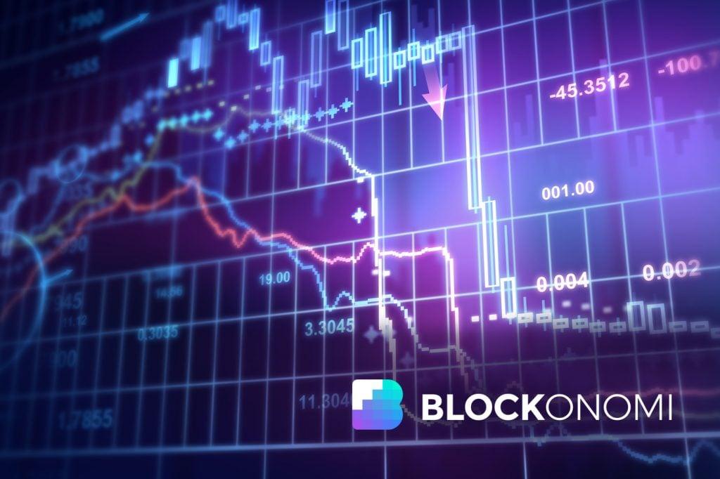 Crypto Price Update