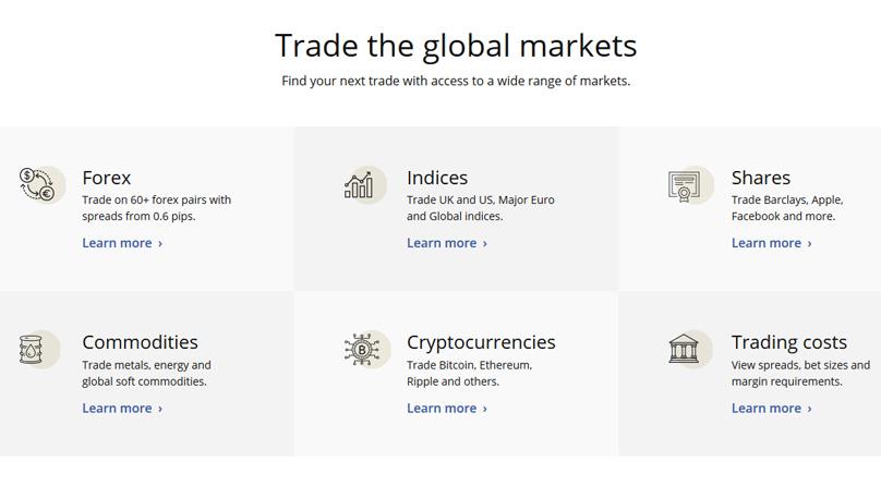 ETX Capital Markets