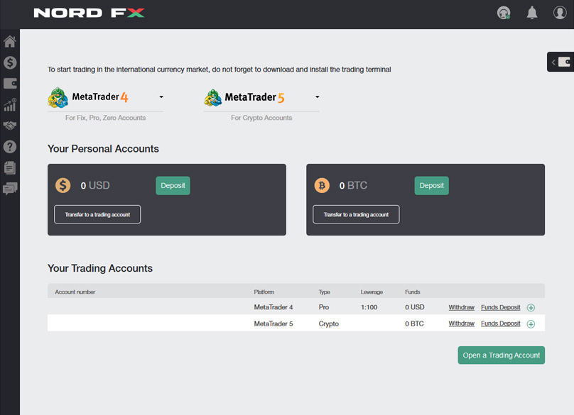 NordFX Deposits & Withdrawals