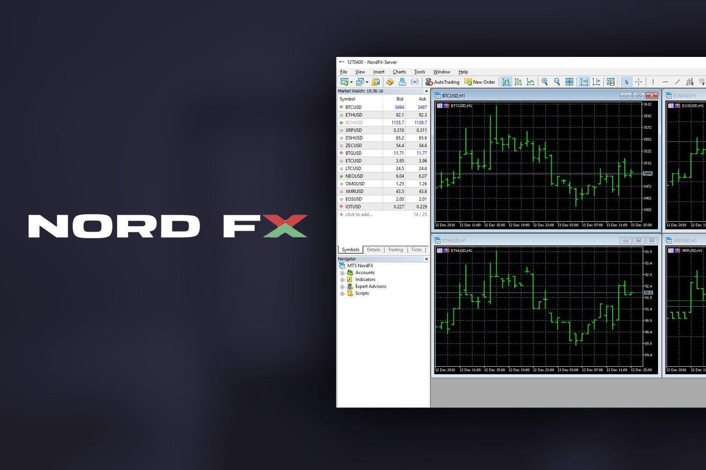 Complete NordFX Review