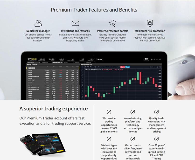 Premium Trader Account