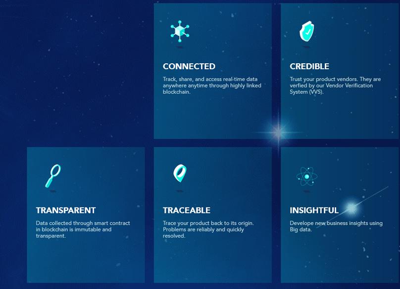 Temco Features