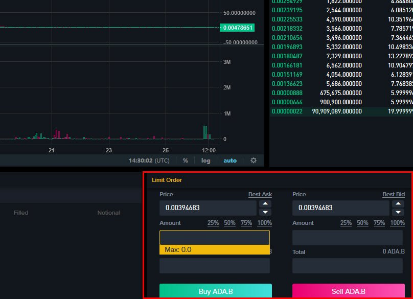 Binance DEX Review – DearGuide Crypto