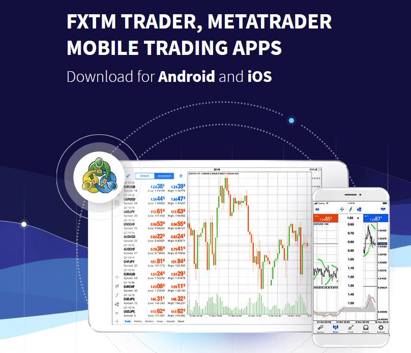 FXTM Mobile Trading