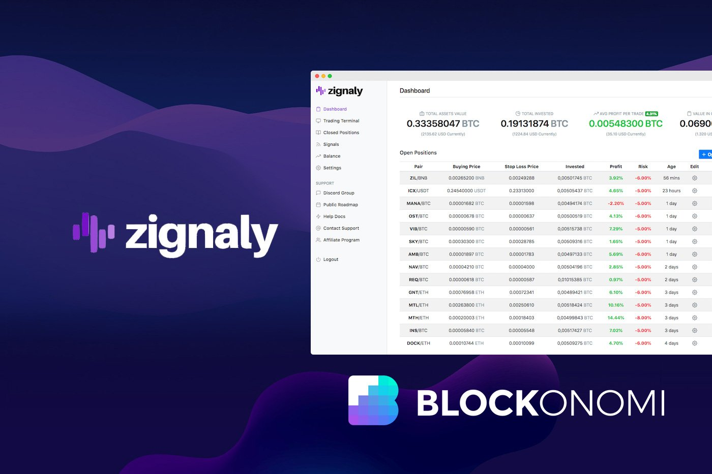 Zignaly Review: Crypto Trading Bot Platform with TradingView