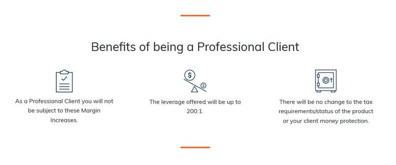 Professional Client
