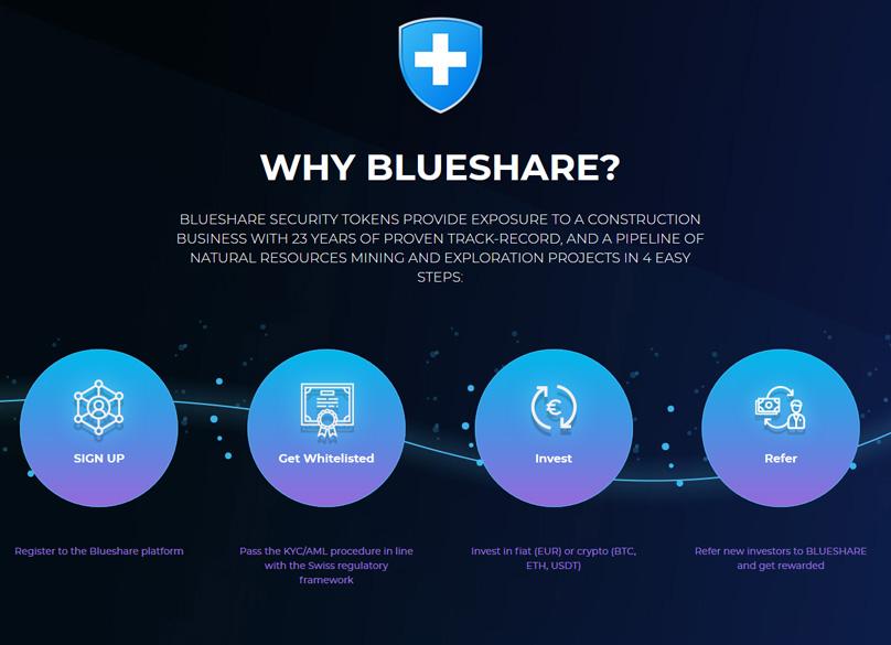 Why Blueshare