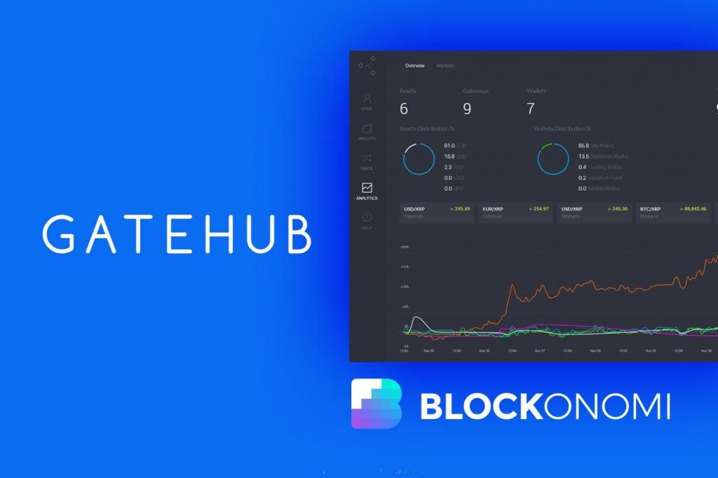 GateHub Wallet Hack Users Lose 10 Million In Recent XRP Heist