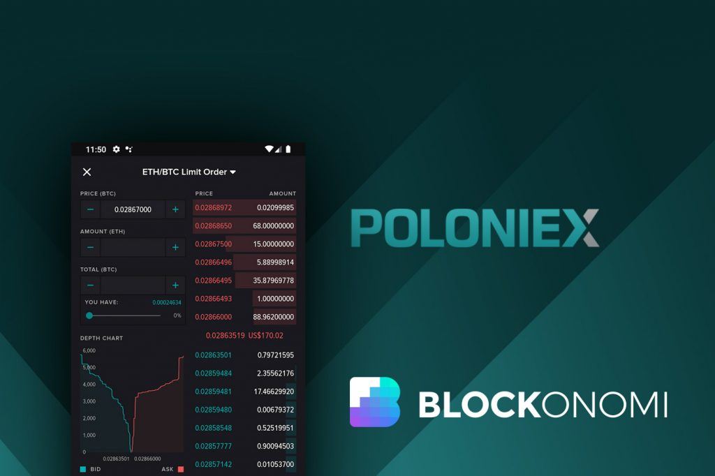 Ouch Poloniex Users Take 14M Bitcoin Haircut After Margin Debacle