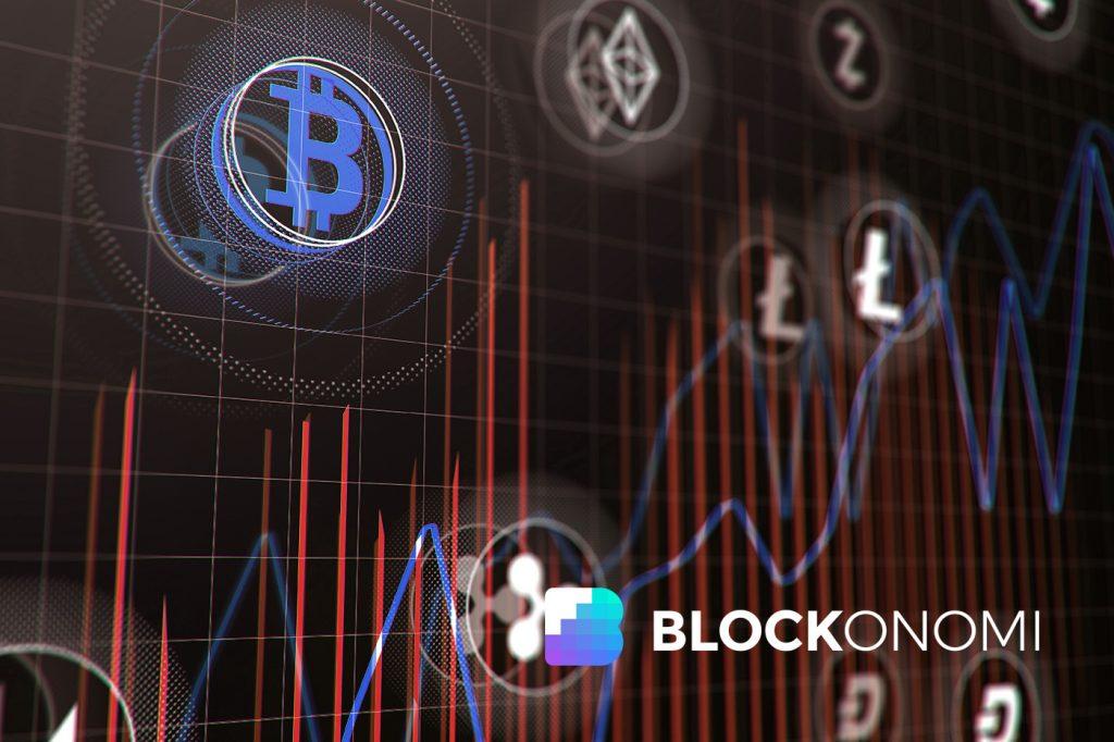 Bitcoin Altcoin Correlation
