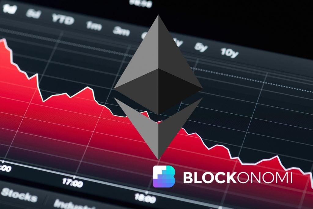 Despite Strong Fundamental Trend, Ethereum Price Negative For 2019