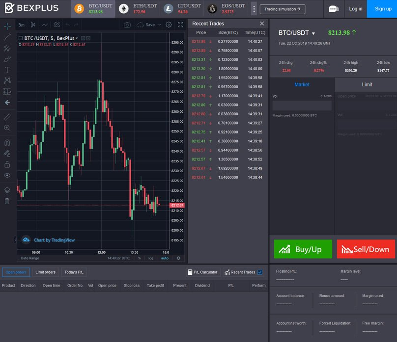 Bexplus Trading Screen