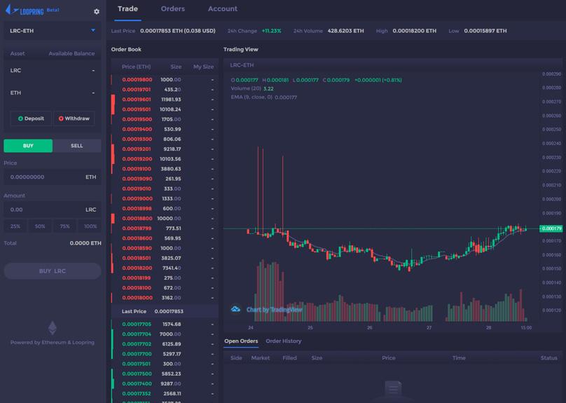 First look at the Loopring Exchange