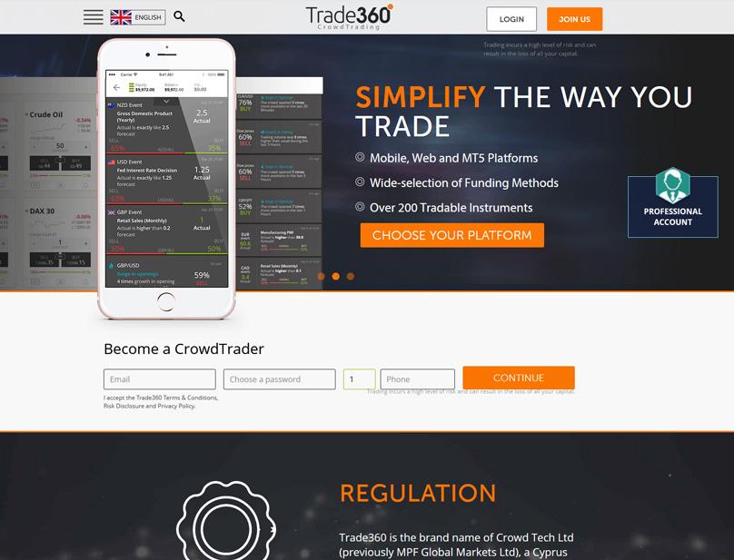 Trade360 Homepage