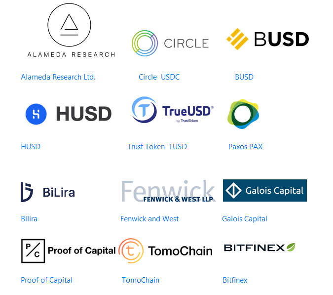 FTX Strategic Partners