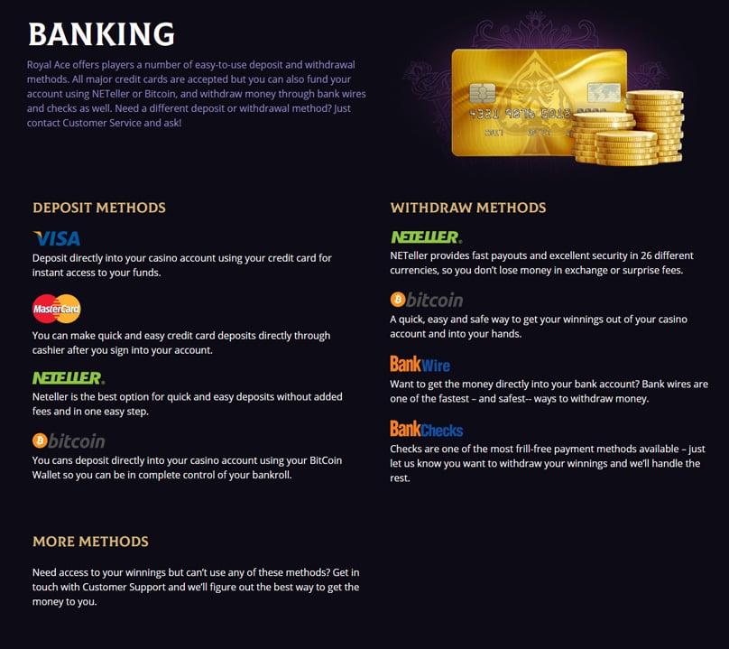 Deposit & Withdrawal methods on offer