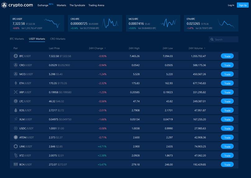 The crypto.com Exchange