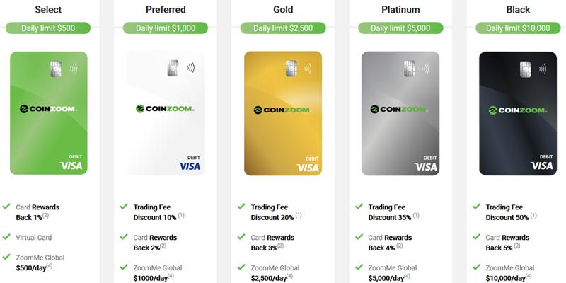 CoinZoom Debit Cards