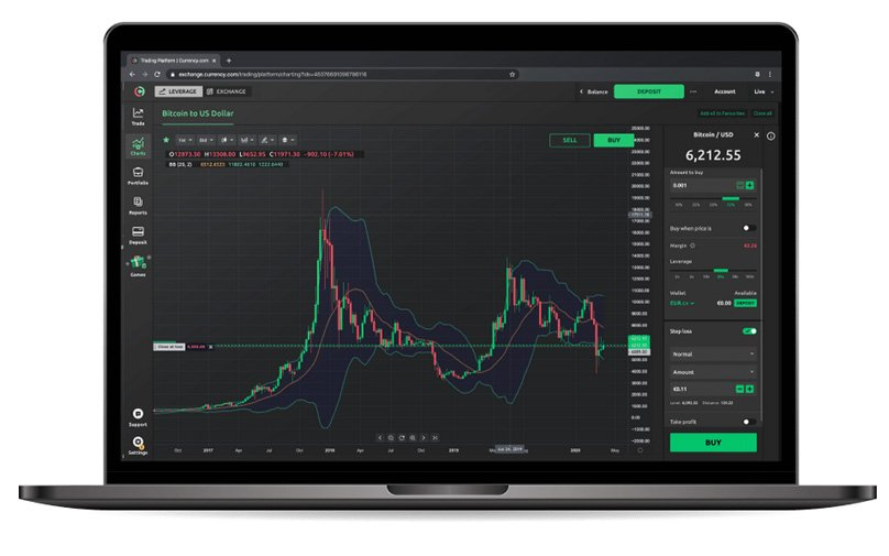 Currency.com Trading Platform