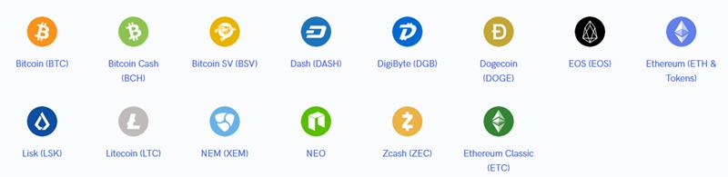 Blockchain Auto Integration