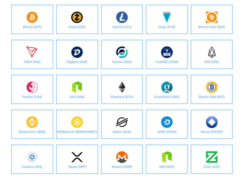 Some of the supported Coins