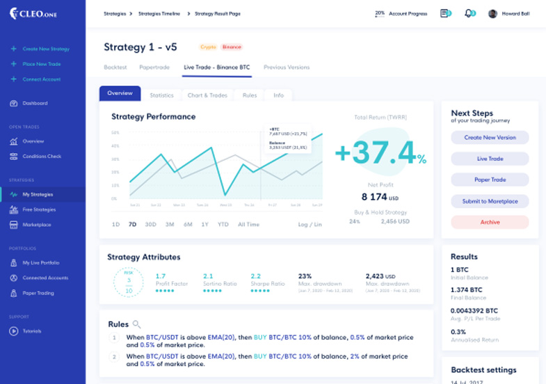 CLEO.one Review: Crypto Trading Bot Platform for Automated Strategies