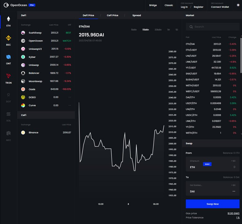 Pro Trading Screen